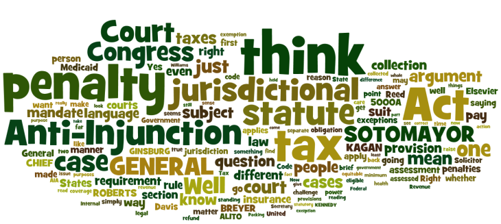 Day One Transcript: Wordle Word Cloud